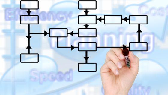 Gestaltung effizienter Layouts für zukunftsfähige Produktions- und Logistikstandorte